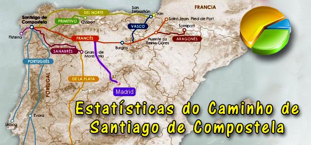 Estatisticas-Caminho-Santiago