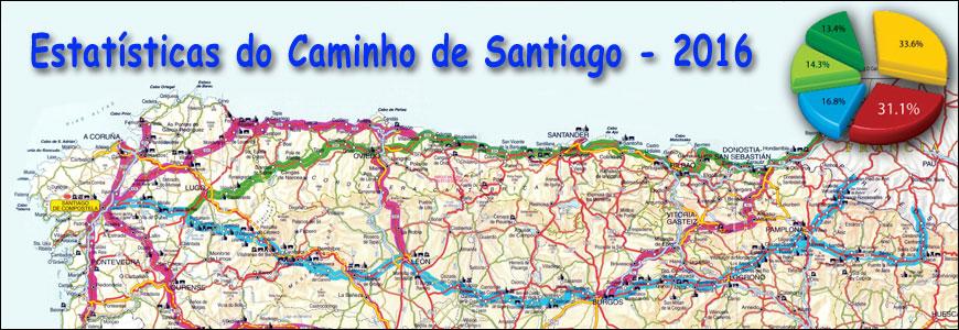 Veja quantos peregrinos chegaram a Santiago